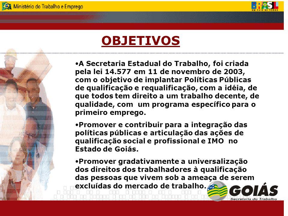 A Secretaria Estadual do Trabalho, foi criada pela lei 14.577 em 11 de novembro de 2003, com o objetivo de implantar Políticas Públicas de qualificação e requalificação, com a idéia, de que todos tem direito a um trabalho decente, de qualidade, com um programa específico para o primeiro emprego.