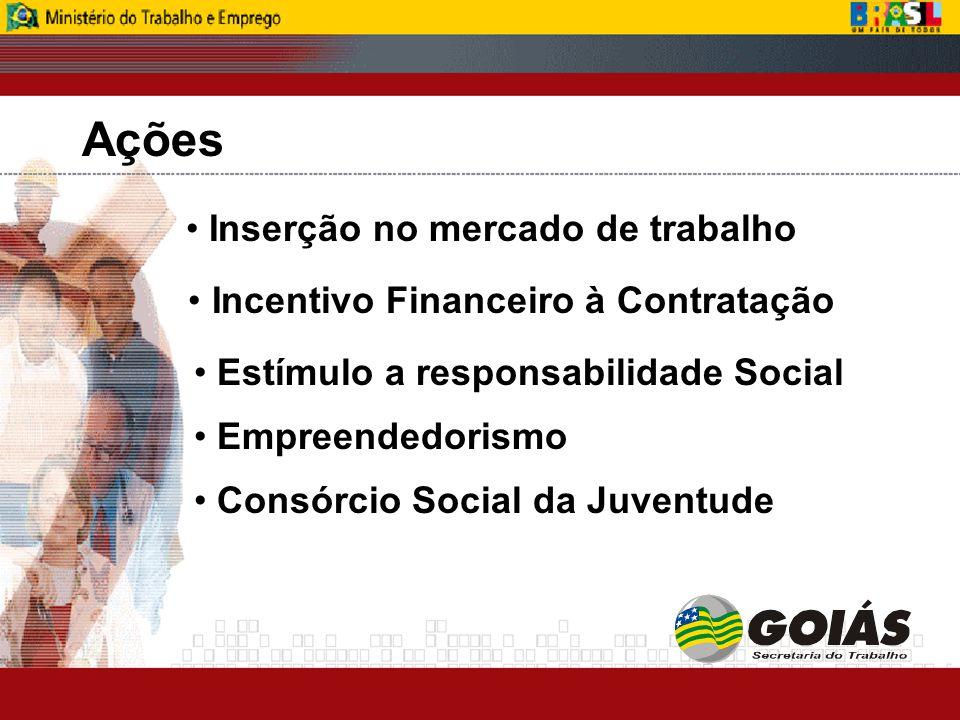 Ações Incentivo Financeiro à Contratação Inserção no mercado de trabalho Estímulo a responsabilidade Social Empreendedorismo Consórcio Social da Juventude