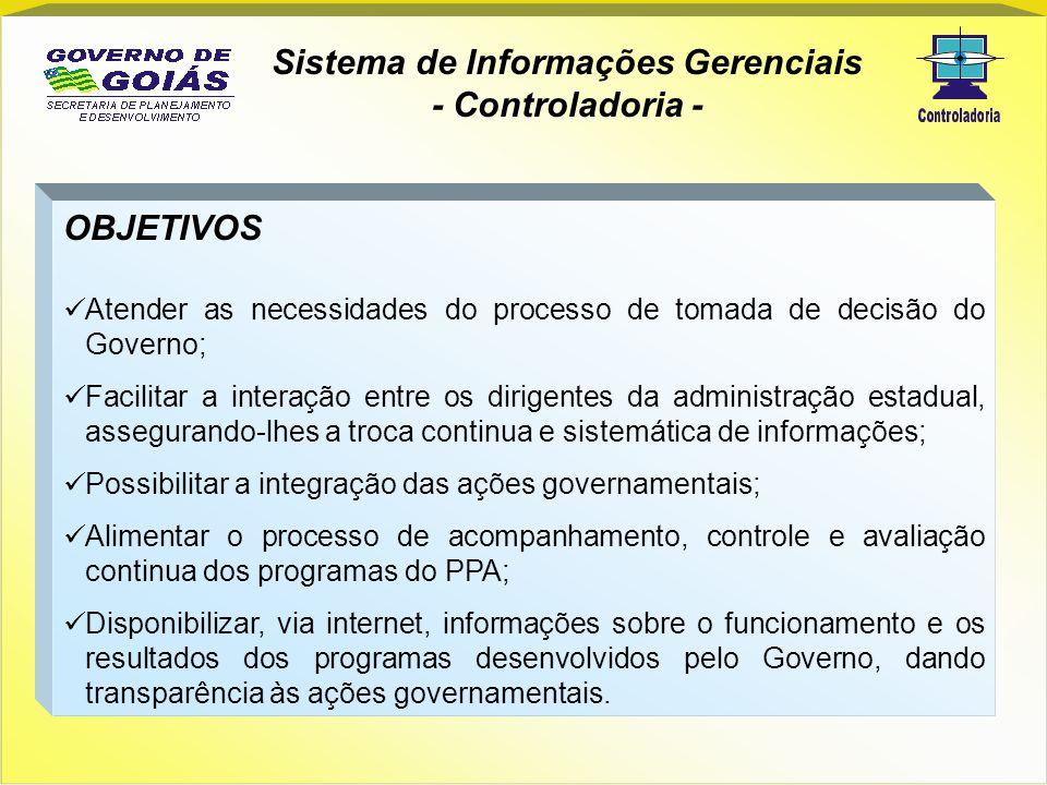 Sistema de Informações Gerenciais - Controladoria - OBJETIVOS Atender as necessidades do processo de tomada de decisão do Governo; Facilitar a interaç