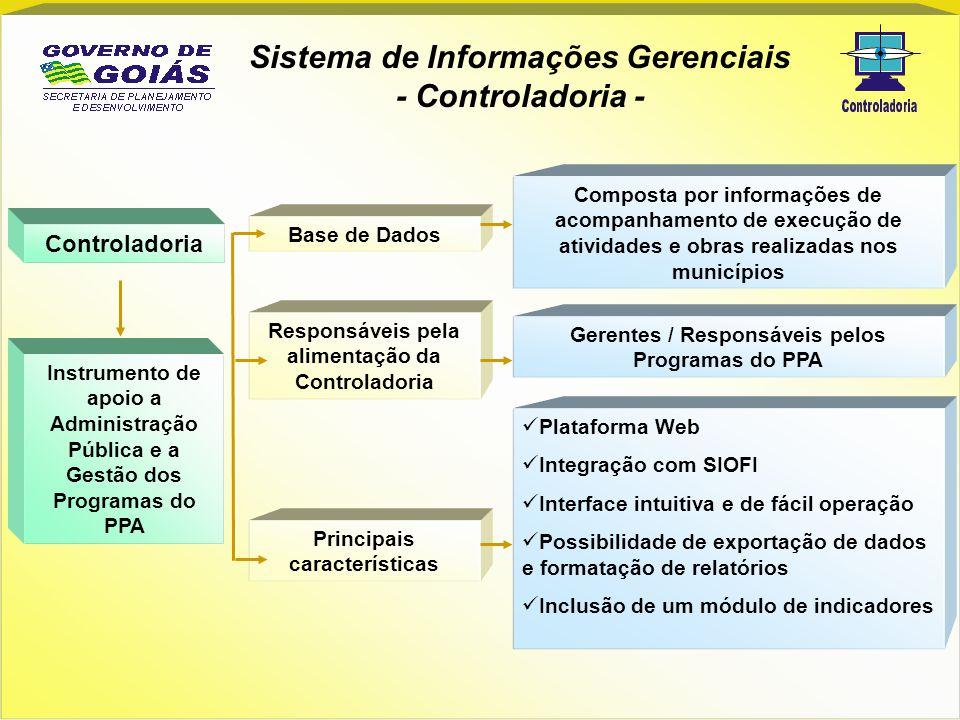 Sistema de Informações Gerenciais - Controladoria - MISSÃO Manter um sistema com informações gerenciais estratégicas, precisas, fidedignas e em tempo real para subsidiar as tomadas de decisões e promover a transparência das ações governamentais.