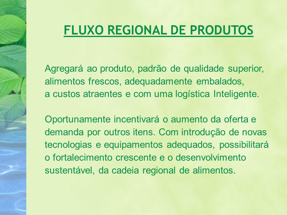 FLUXO REGIONAL DE PRODUTOS Agregará ao produto, padrão de qualidade superior, alimentos frescos, adequadamente embalados, a custos atraentes e com uma logística Inteligente.