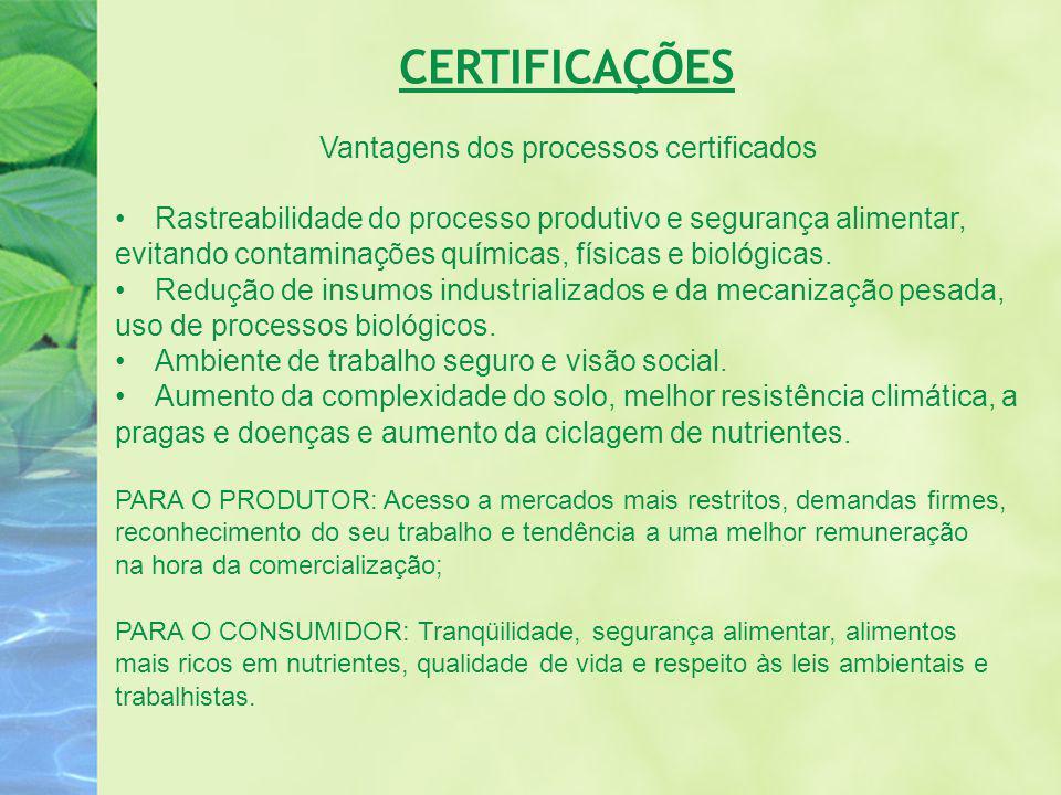 CERTIFICAÇÕES Vantagens dos processos certificados Rastreabilidade do processo produtivo e segurança alimentar, evitando contaminações químicas, físic
