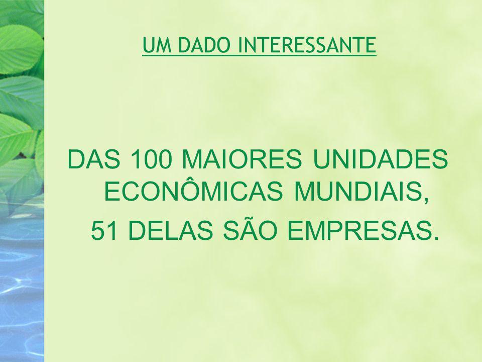UM DADO INTERESSANTE DAS 100 MAIORES UNIDADES ECONÔMICAS MUNDIAIS, 51 DELAS SÃO EMPRESAS.