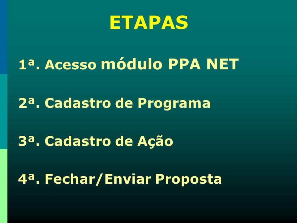 ETAPAS 1ª. Acesso módulo PPA NET 2ª. Cadastro de Programa 3ª. Cadastro de Ação 4ª. Fechar/Enviar Proposta