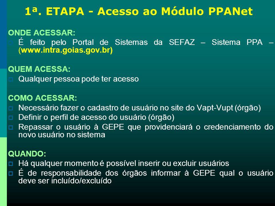 ONDE ACESSAR: É feito pelo Portal de Sistemas da SEFAZ – Sistema PPA – (www.intra.goias.gov.br) QUEM ACESSA: Qualquer pessoa pode ter acesso COMO ACES