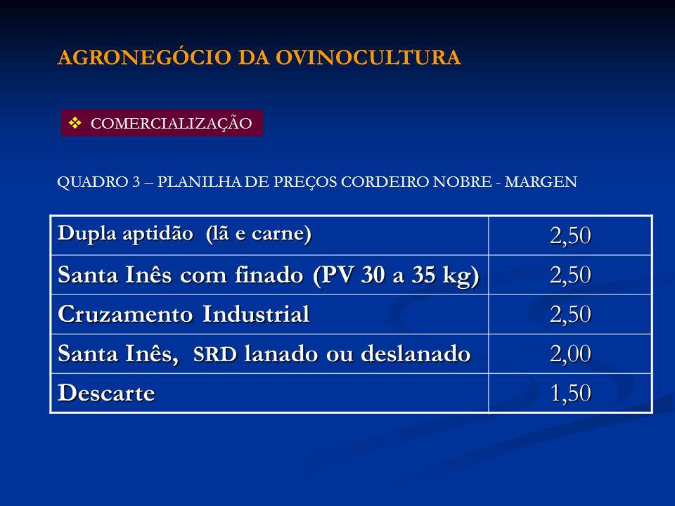 COMERCIALIZAÇÃO Dupla aptidão (lã e carne) 2,50 Santa Inês com finado (PV 30 a 35 kg) 2,50 Cruzamento Industrial 2,50 Santa Inês, SRD lanado ou deslan