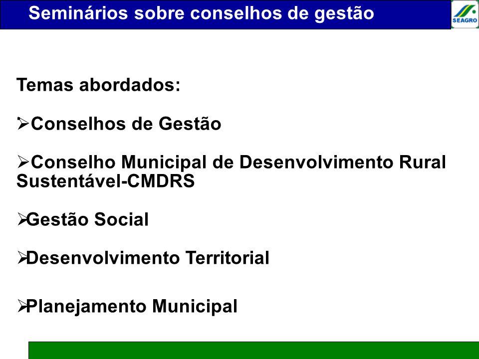 FUNDAMENTOS: Júlio César de Moraes Temas abordados:. Conselhos de Gestão Conselho Municipal de Desenvolvimento Rural Sustentável-CMDRS Gestão Social D