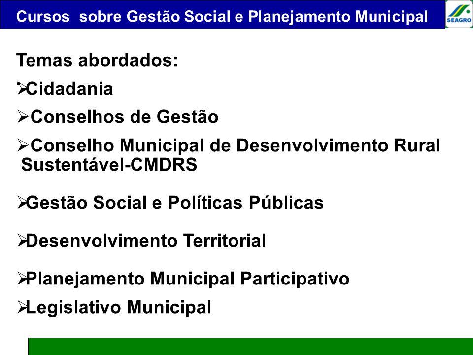FUNDAMENTOS: Júlio César de Moraes Temas abordados:. Cidadania Conselhos de Gestão Conselho Municipal de Desenvolvimento Rural Sustentável-CMDRS Gestã