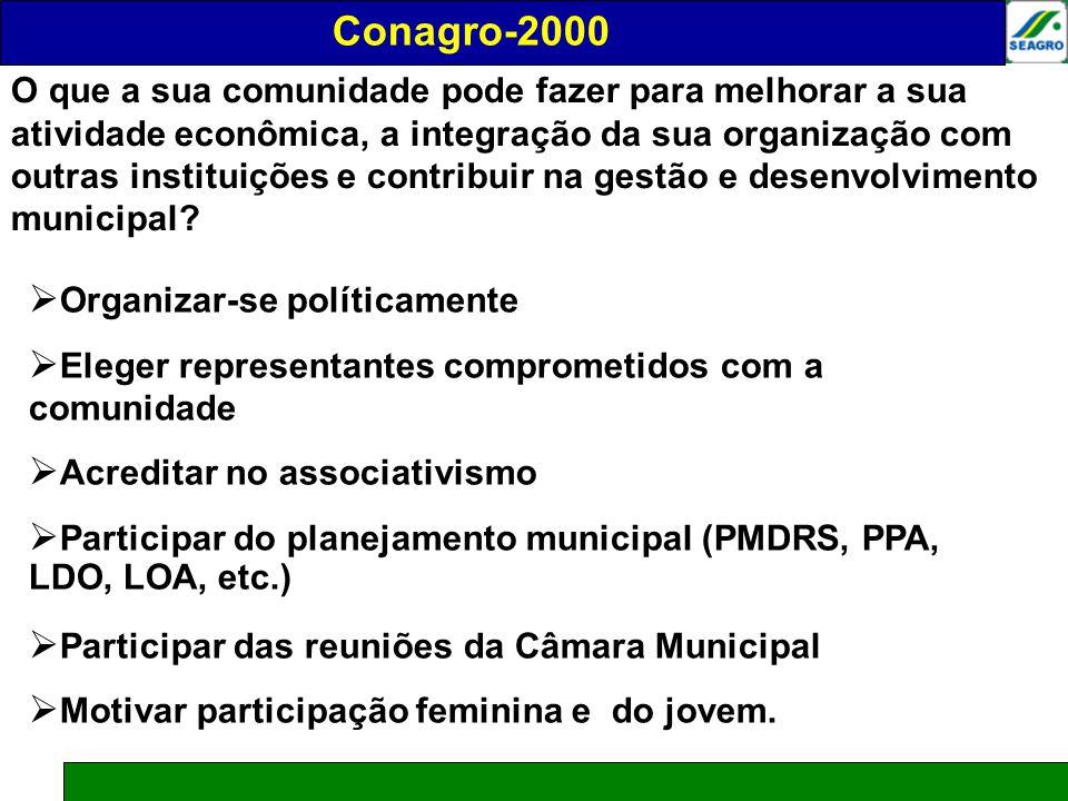 FUNDAMENTOS: Júlio César de Moraes Temas abordados:.