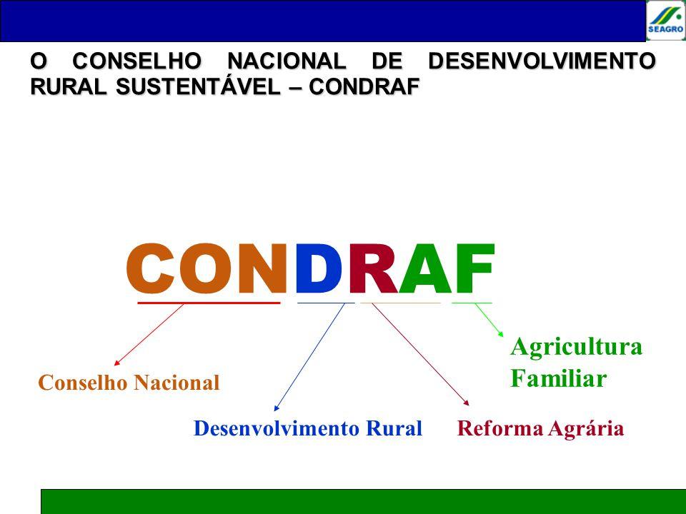 O CONSELHO NACIONAL DE DESENVOLVIMENTO RURAL SUSTENTÁVEL – CONDRAF CONDRAF AF Conselho Nacional Desenvolvimento RuralReforma Agrária AgriculturaFamili
