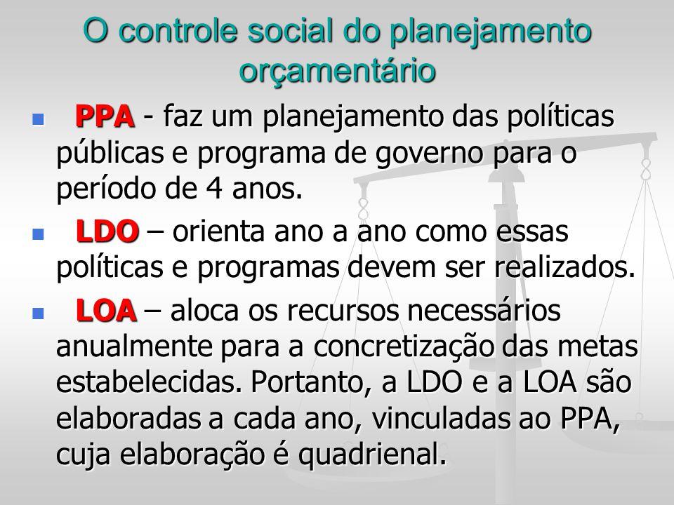 O controle social do planejamento orçamentário PPA - faz um planejamento das políticas públicas e programa de governo para o período de 4 anos. PPA -