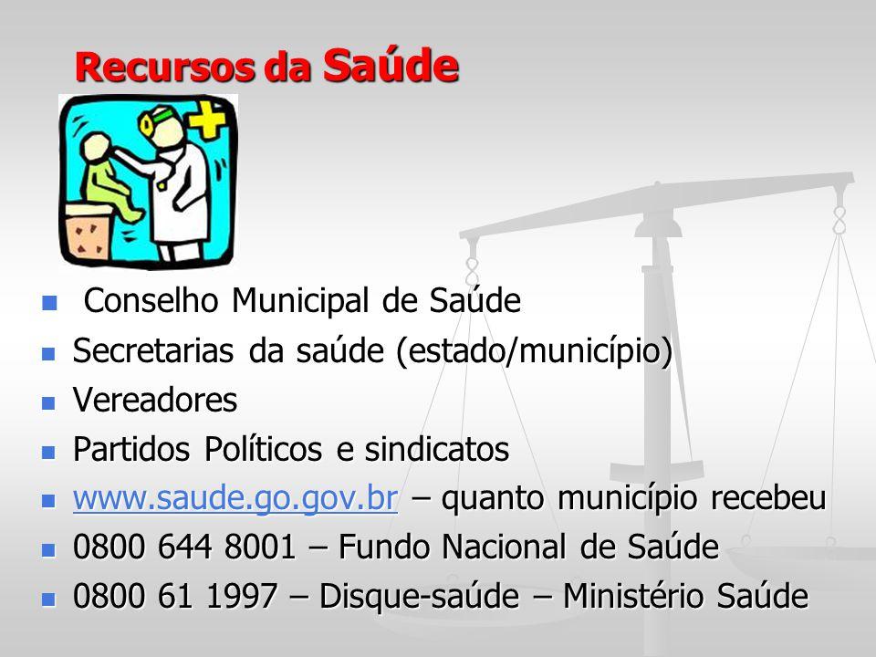Recursos da Saúde Recursos da Saúde Conselho Municipal de Saúde Conselho Municipal de Saúde Secretarias da saúde (estado/município) Secretarias da saú