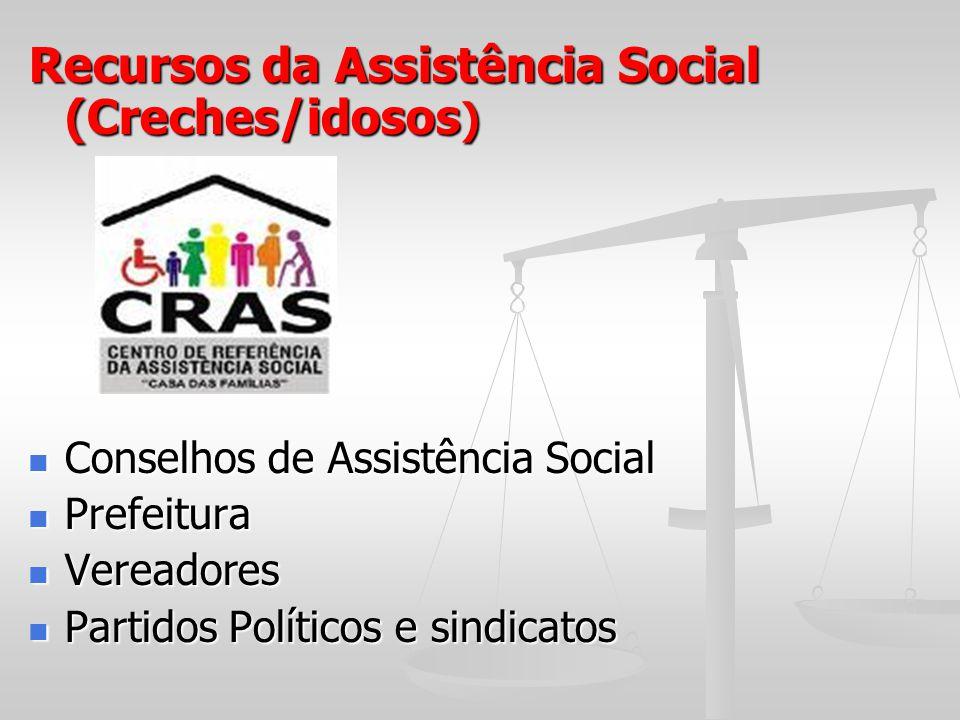 Recursos da Assistência Social (Creches/idosos ) Conselhos de Assistência Social Conselhos de Assistência Social Prefeitura Prefeitura Vereadores Vere