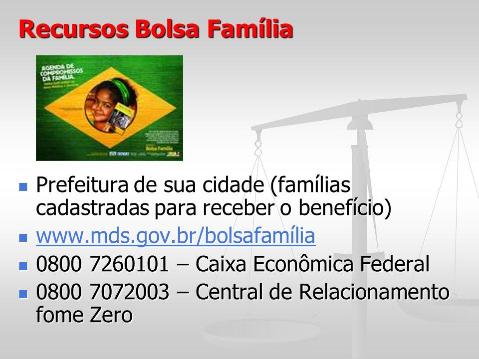 Recursos Bolsa Família Prefeitura de sua cidade (famílias cadastradas para receber o benefício) Prefeitura de sua cidade (famílias cadastradas para re