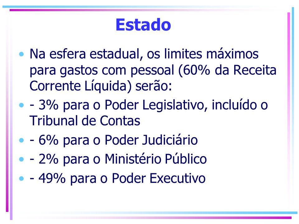 Municípios Na esfera municipal, os limites máximos para gastos com pessoal (60% da Receita Corrente Líquida) serão: - 6% para o Poder Legislativo, incluído o Tribunal de Contas, quando houver - 54% para o Poder Executivo