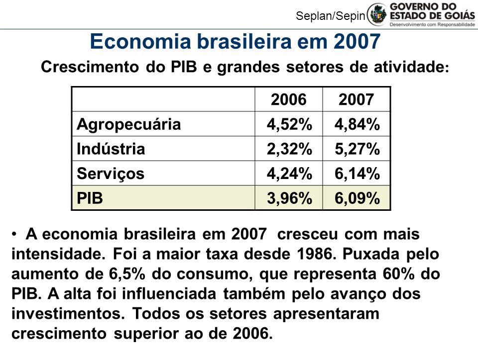 Seplan/Sepin A economia brasileira em 2007 cresceu com mais intensidade. Foi a maior taxa desde 1986. Puxada pelo aumento de 6,5% do consumo, que repr
