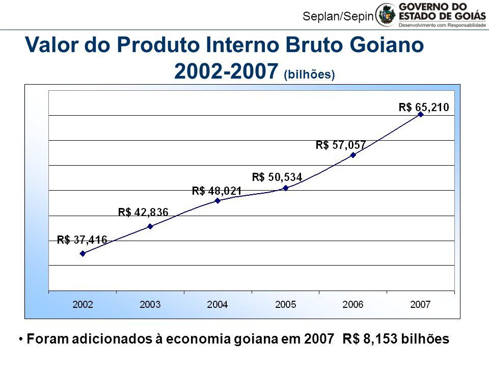 Seplan/Sepin (R$ milhões) Valor do Produto Interno Bruto Goiano 2002-2007 (bilhões) Foram adicionados à economia goiana em 2007 R$ 8,153 bilhões
