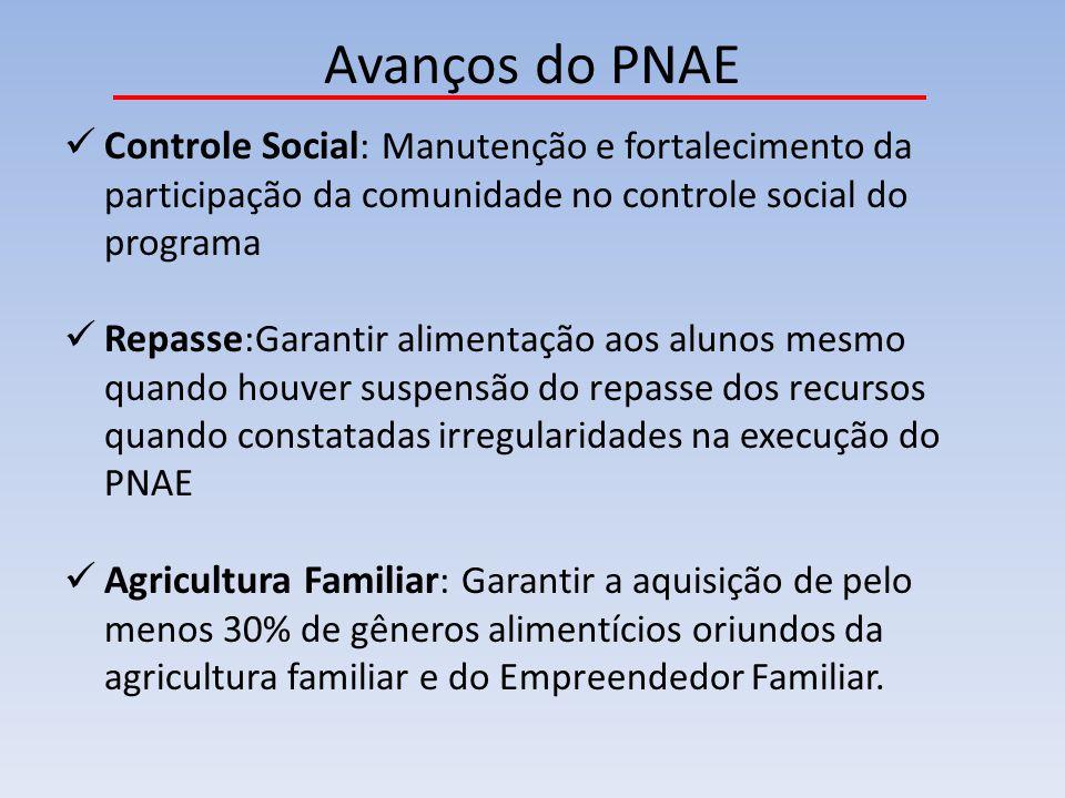 Avanços do PNAE Controle Social : Manutenção e fortalecimento da participação da comunidade no controle social do programa Repasse :Garantir alimentaç