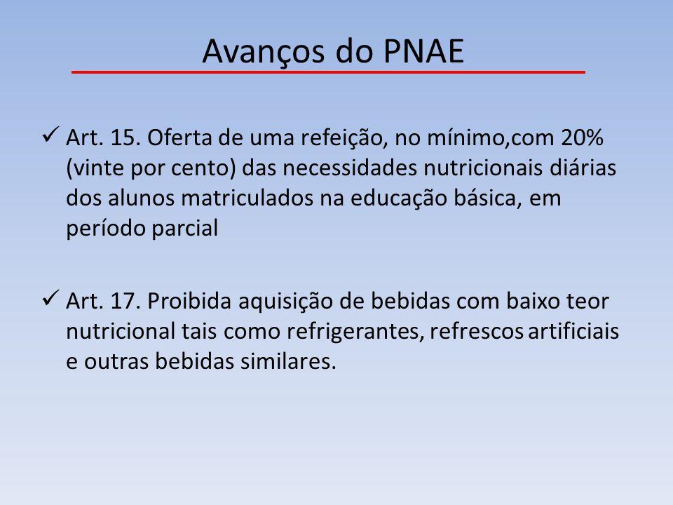 Avanços do PNAE Art. 15. Oferta de uma refeição, no mínimo,com 20% (vinte por cento) das necessidades nutricionais diárias dos alunos matriculados na