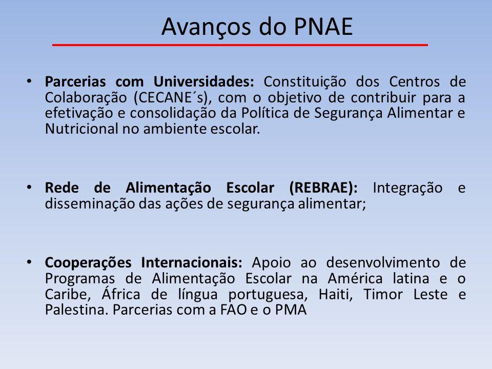 Avanços do PNAE Parcerias com Universidades: Constituição dos Centros de Colaboração (CECANE´s), com o objetivo de contribuir para a efetivação e cons