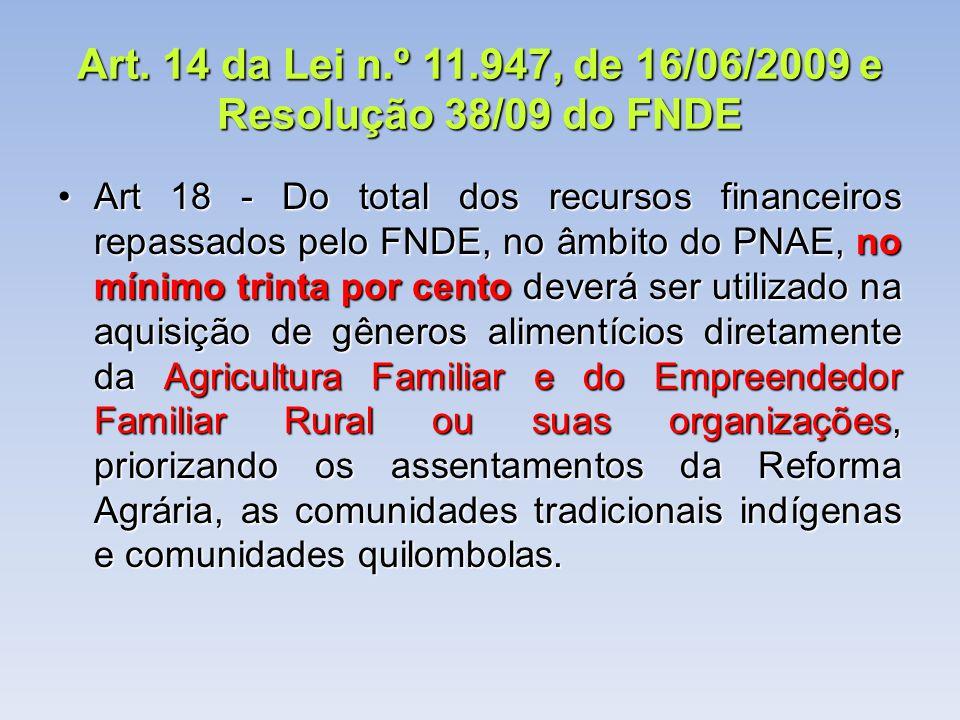 Art. 14 da Lei n.º 11.947, de 16/06/2009 e Resolução 38/09 do FNDE Art 18 - Do total dos recursos financeiros repassados pelo FNDE, no âmbito do PNAE,
