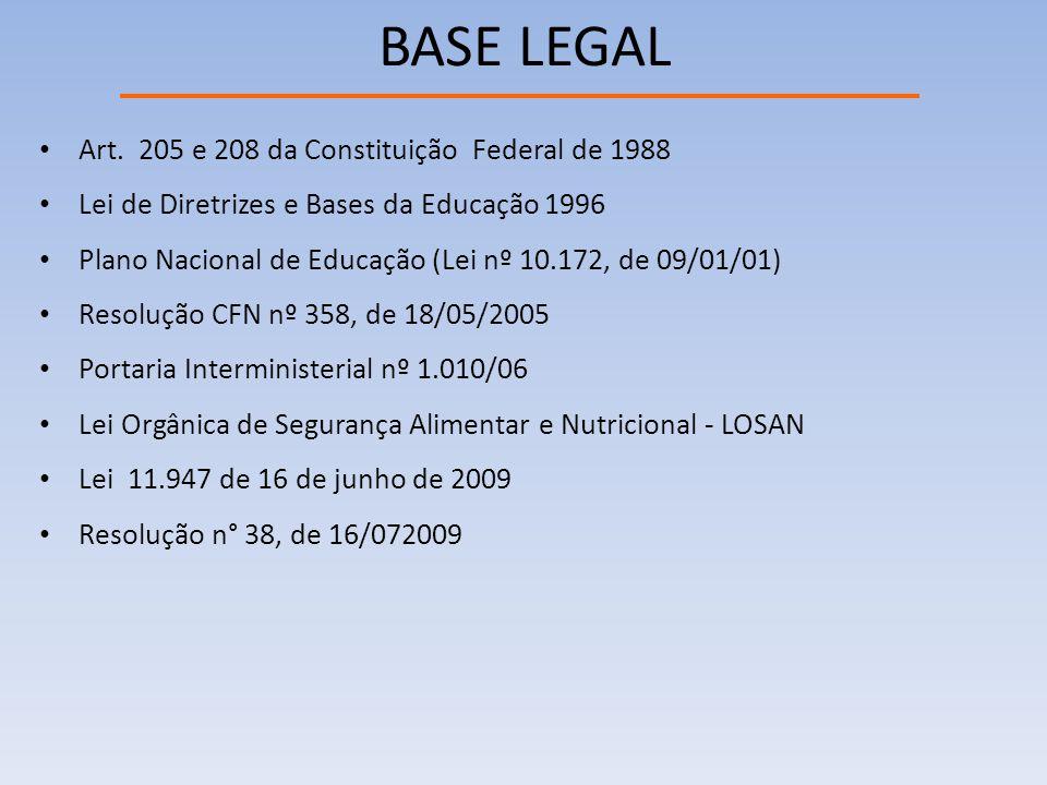 III – não aplicar os recursos em conformidade com os critérios estabelecidos para a execução do PNAE; IV – não tiver a sua prestação de contas aprovada.