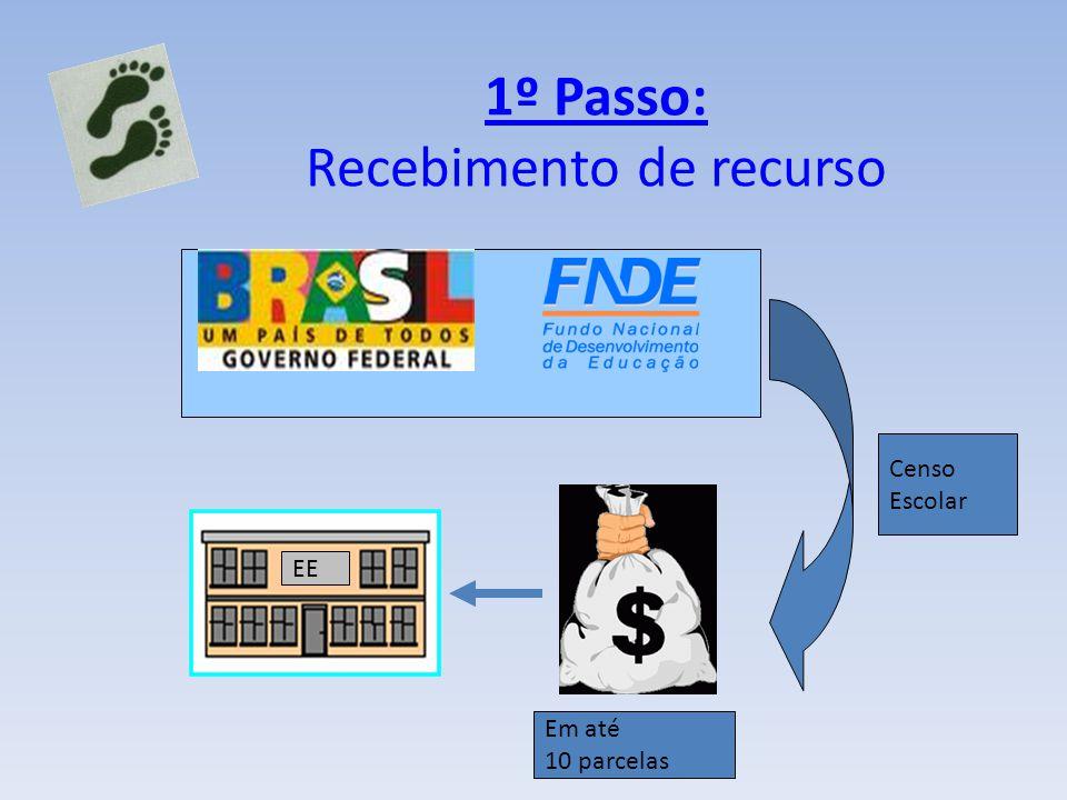 1º Passo: Recebimento de recurso Censo Escolar EE Em até 10 parcelas