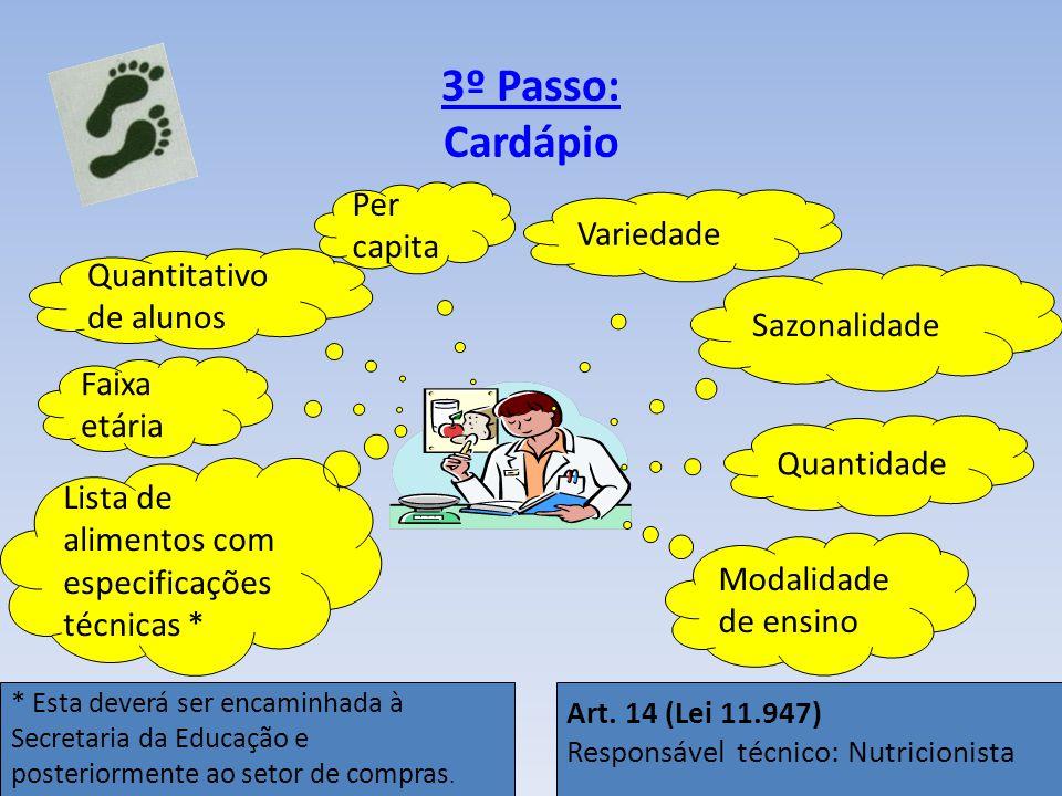 3º Passo: Cardápio Variedade Per capita Quantitativo de alunos Sazonalidade Faixa etária Quantidade Modalidade de ensino Lista de alimentos com especi