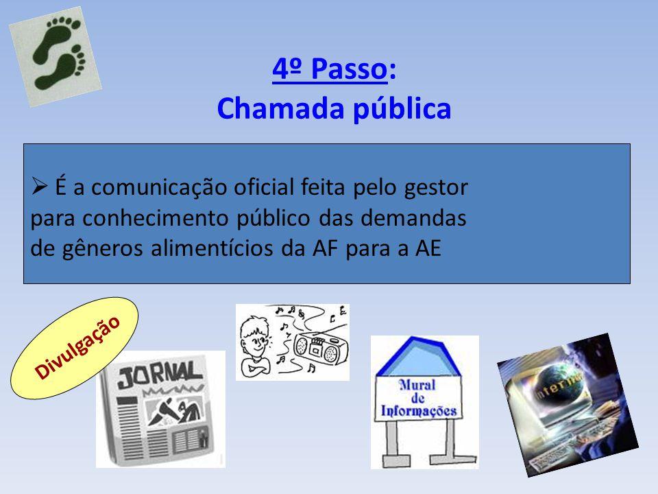 4º Passo: Chamada pública Divulgação É a comunicação oficial feita pelo gestor para conhecimento público das demandas de gêneros alimentícios da AF pa