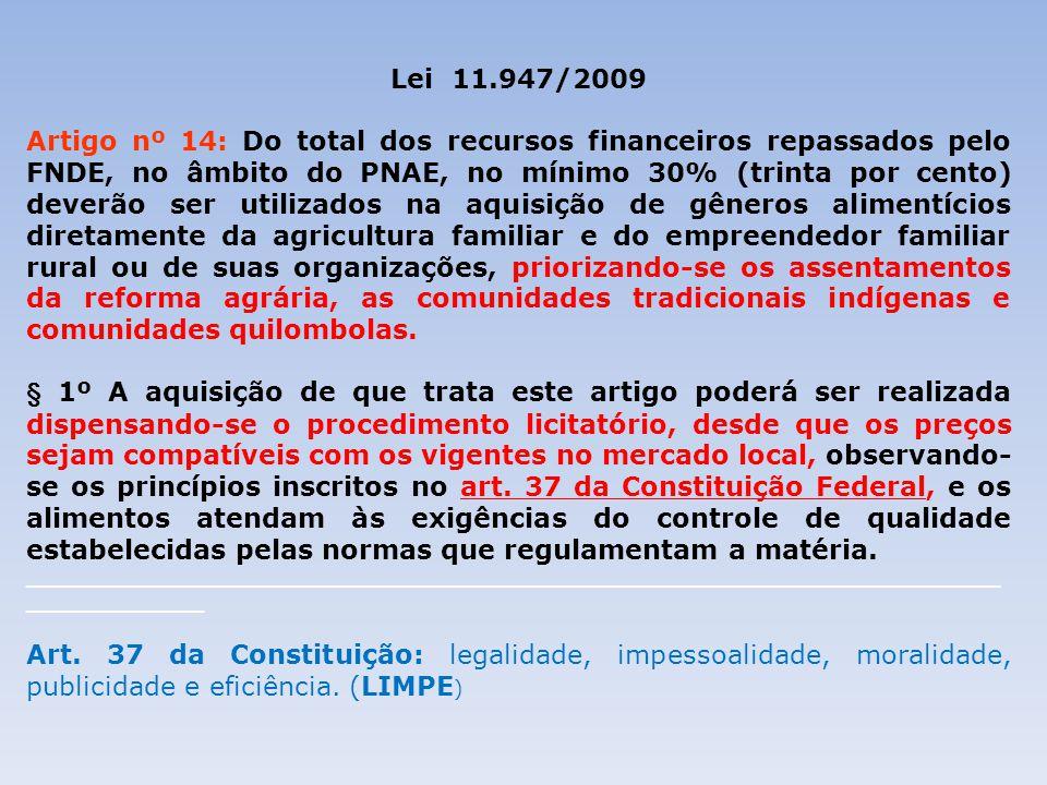 Lei 11.947/2009 Artigo nº 14: Do total dos recursos financeiros repassados pelo FNDE, no âmbito do PNAE, no mínimo 30% (trinta por cento) deverão ser