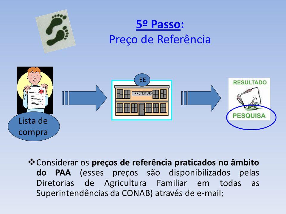 Considerar os preços de referência praticados no âmbito do PAA (esses preços são disponibilizados pelas Diretorias de Agricultura Familiar em todas as