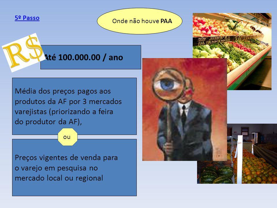 Onde não houve PAA Até 100.000.00 / ano Média dos preços pagos aos produtos da AF por 3 mercados varejistas (priorizando a feira do produtor da AF), P
