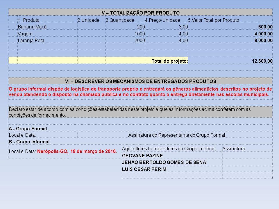 V – TOTALIZAÇÃO POR PRODUTO 1. Produto2.Unidade3.Quantidade4.Preço/Unidade5.Valor Total por Produto Banana Maçã 2003,00600,00 Vagem 10004,004.000,00 L