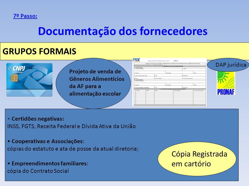 GRUPOS FORMAIS Documentação dos fornecedores DAP jurídica Projeto de venda de Gêneros Alimentícios da AF para a alimentação escolar Certidões negativa