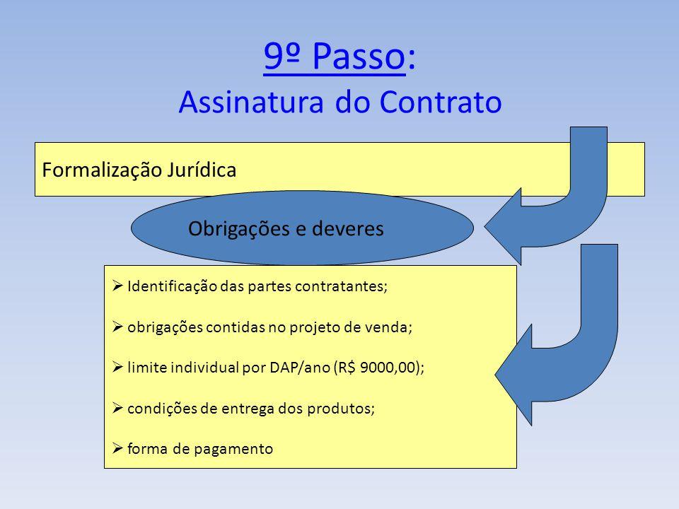 9º Passo: Assinatura do Contrato Formalização Jurídica Obrigações e deveres Identificação das partes contratantes; obrigações contidas no projeto de v