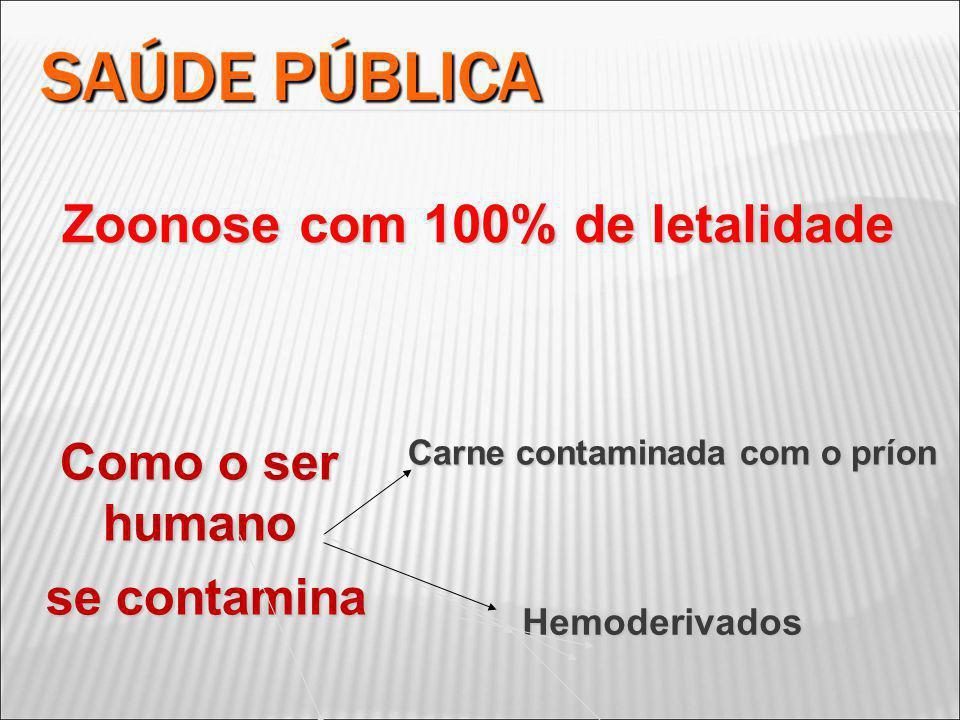 Zoonose com 100% de letalidade Como o ser humano se contamina se contamina Carne contaminada com o príon Hemoderivados