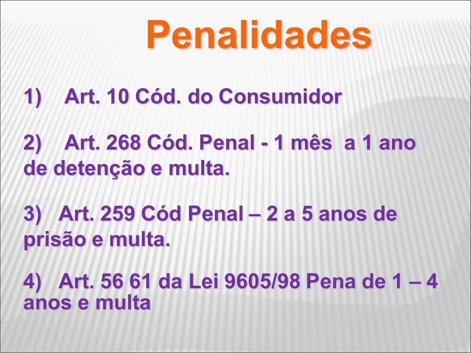 Penalidades 1) Art. 10 Cód. do Consumidor 2) Art. 268 Cód. Penal - 1 mês a 1 ano de detenção e multa. 3) Art. 259 Cód Penal – 2 a 5 anos de prisão e m