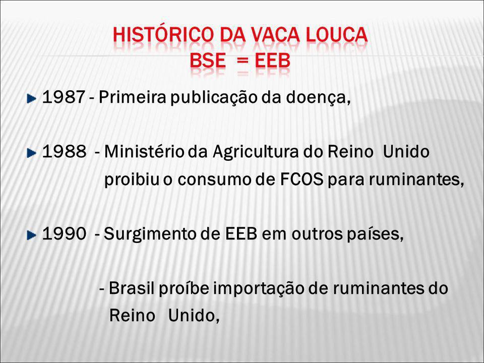 1987 - Primeira publicação da doença, 1988 - Ministério da Agricultura do Reino Unido proibiu o consumo de FCOS para ruminantes, 1990 - Surgimento de