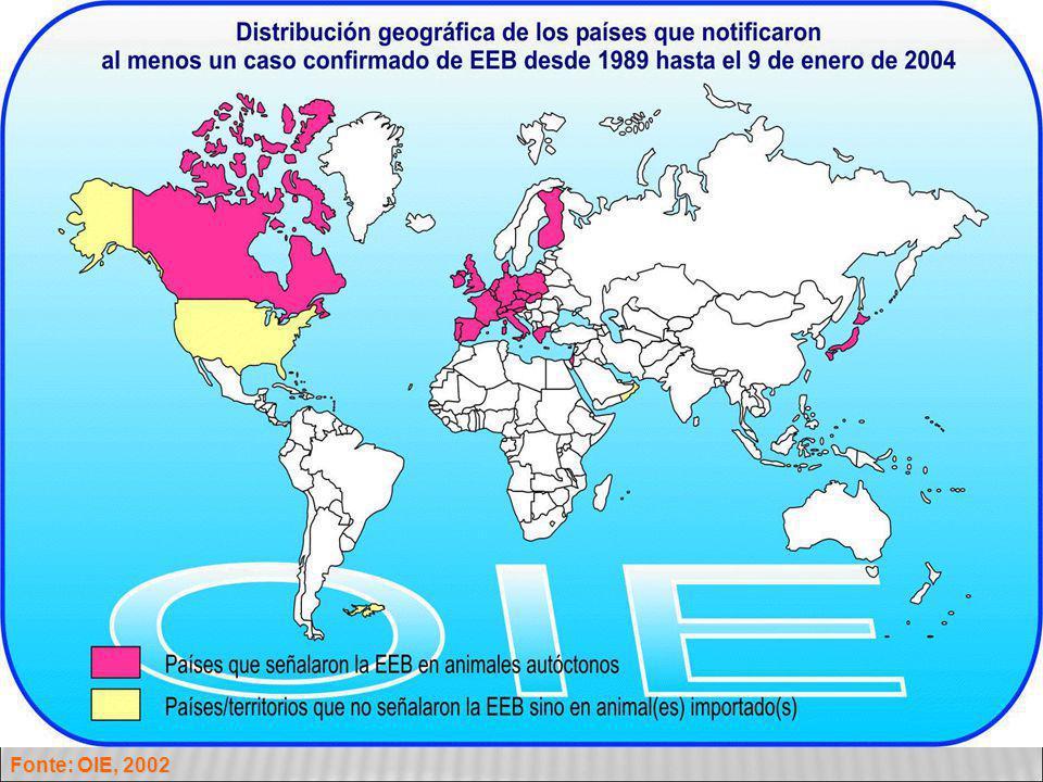 Fonte: OIE, 2002