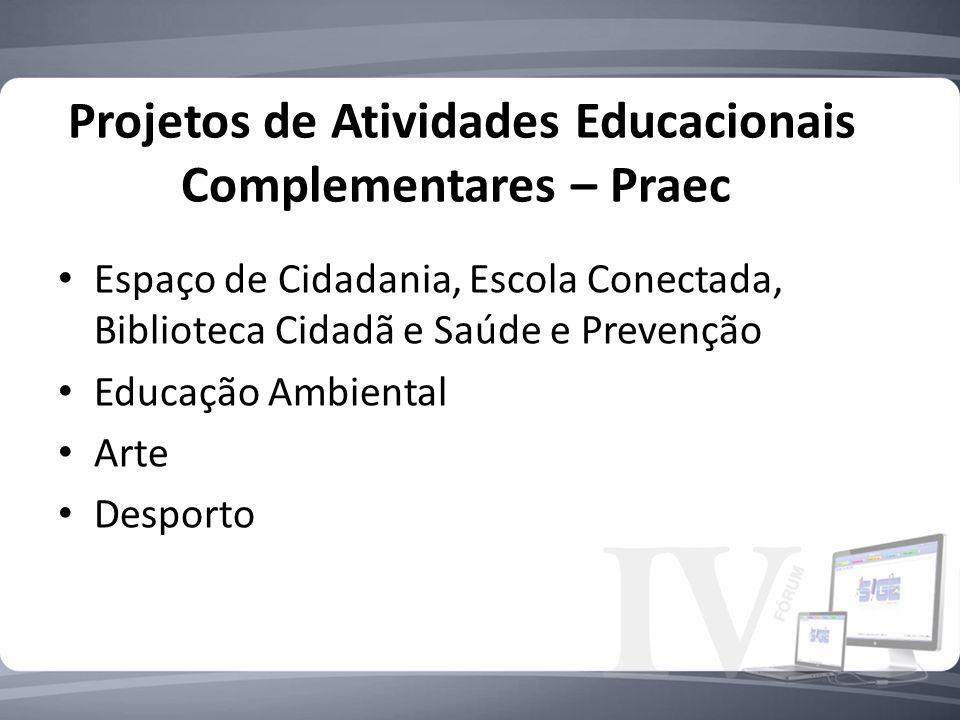 Projetos de Atividades Educacionais Complementares – Praec Espaço de Cidadania, Escola Conectada, Biblioteca Cidadã e Saúde e Prevenção Educação Ambie