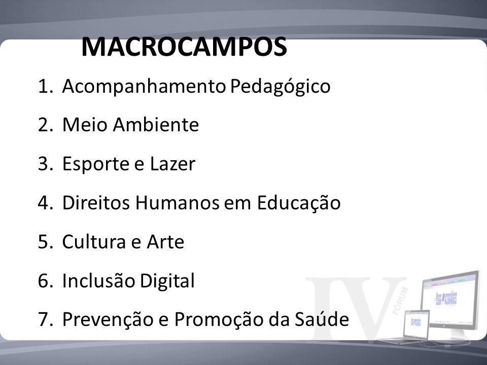 MACROCAMPOS 1.Acompanhamento Pedagógico 2.Meio Ambiente 3.Esporte e Lazer 4.Direitos Humanos em Educação 5.Cultura e Arte 6.Inclusão Digital 7.Prevenç