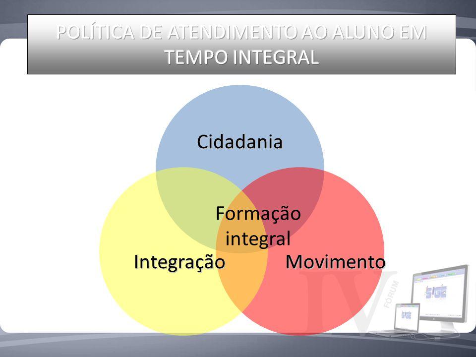 Formação integralIntegraçãoMovimento Cidadania