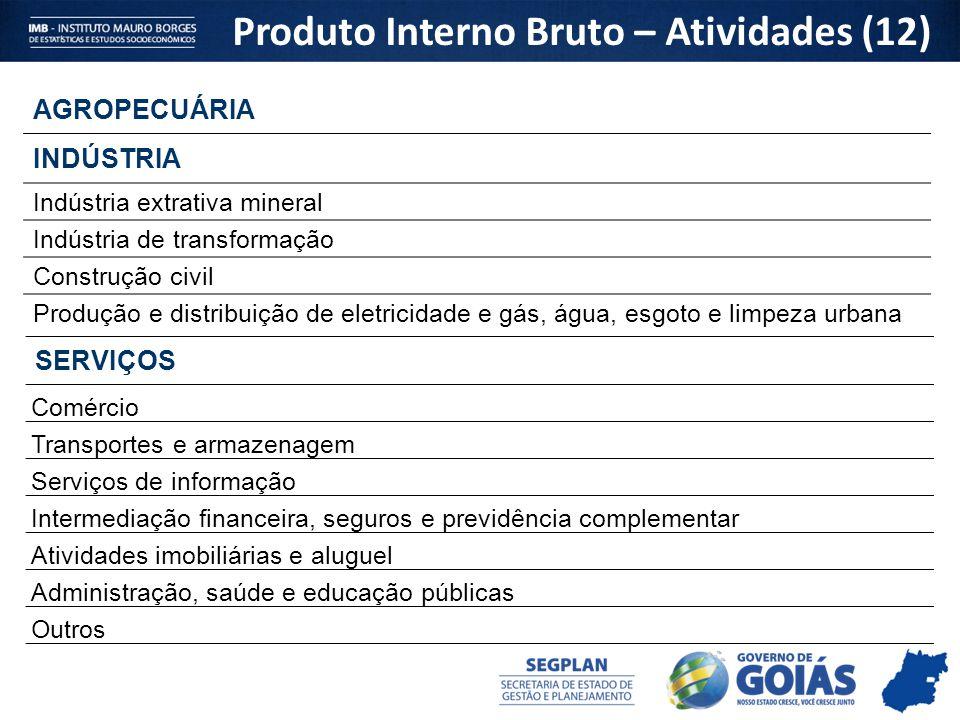 Produto Interno Bruto – Atividades (12) AGROPECUÁRIA INDÚSTRIA Indústria extrativa mineral Indústria de transformação Construção civil Produção e dist