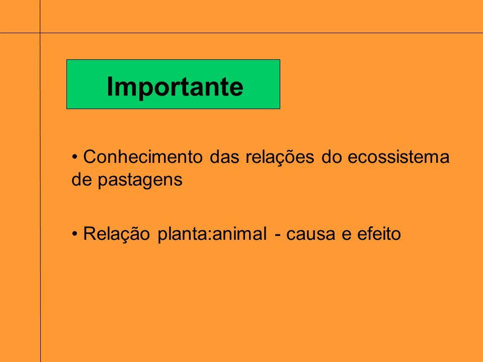 Conhecimento das relações do ecossistema de pastagens Relação planta:animal - causa e efeito Importante