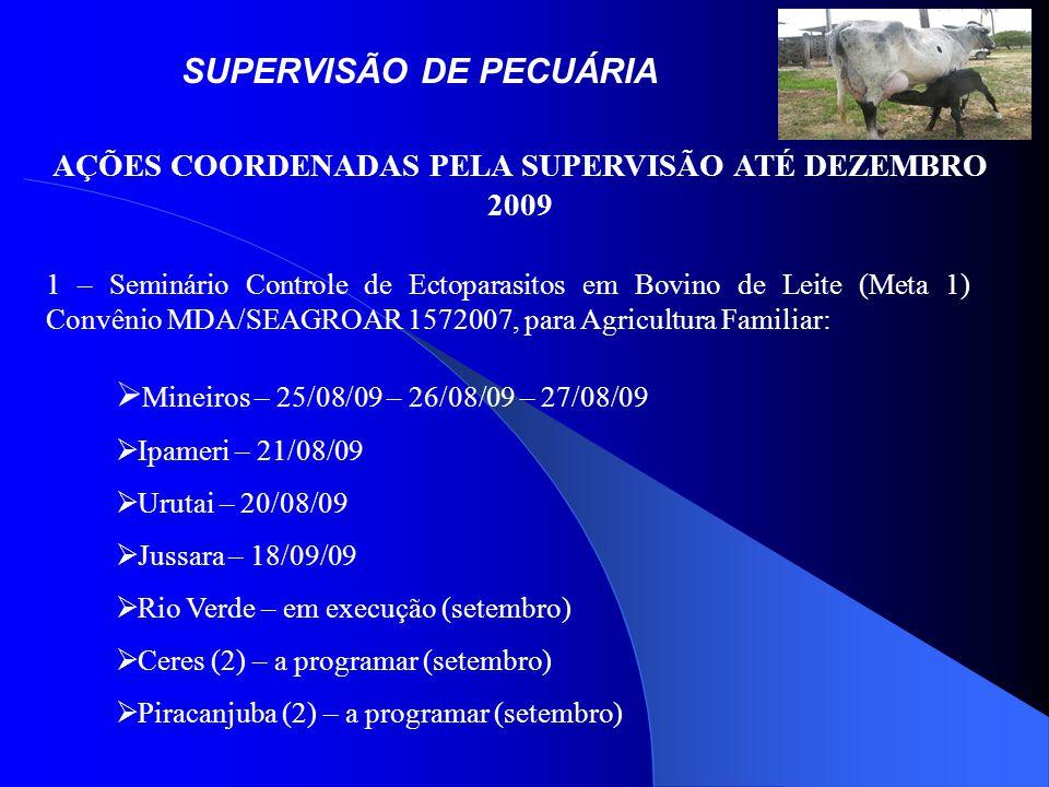 SUPERVISÃO DE PECUÁRIA AÇÕES COORDENADAS PELA SUPERVISÃO ATÉ DEZEMBRO 2009 1 – Seminário Controle de Ectoparasitos em Bovino de Leite (Meta 1) Convênio MDA/SEAGROAR 1572007, para Agricultura Familiar: Mineiros – 25/08/09 – 26/08/09 – 27/08/09 Ipameri – 21/08/09 Urutai – 20/08/09 Jussara – 18/09/09 Rio Verde – em execução (setembro) Ceres (2) – a programar (setembro) Piracanjuba (2) – a programar (setembro)