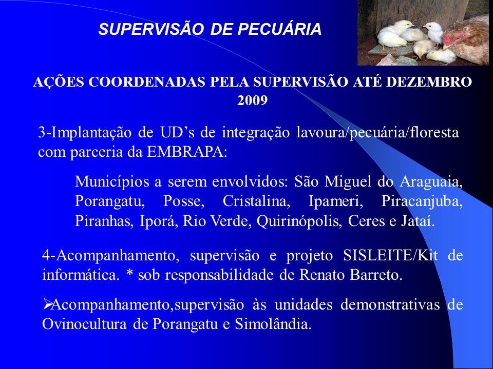 SUPERVISÃO DE PECUÁRIA AÇÕES COORDENADAS PELA SUPERVISÃO ATÉ DEZEMBRO 2009 3-Implantação de UDs de integração lavoura/pecuária/floresta com parceria da EMBRAPA: Municípios a serem envolvidos: São Miguel do Araguaia, Porangatu, Posse, Cristalina, Ipameri, Piracanjuba, Piranhas, Iporá, Rio Verde, Quirinópolis, Ceres e Jataí.
