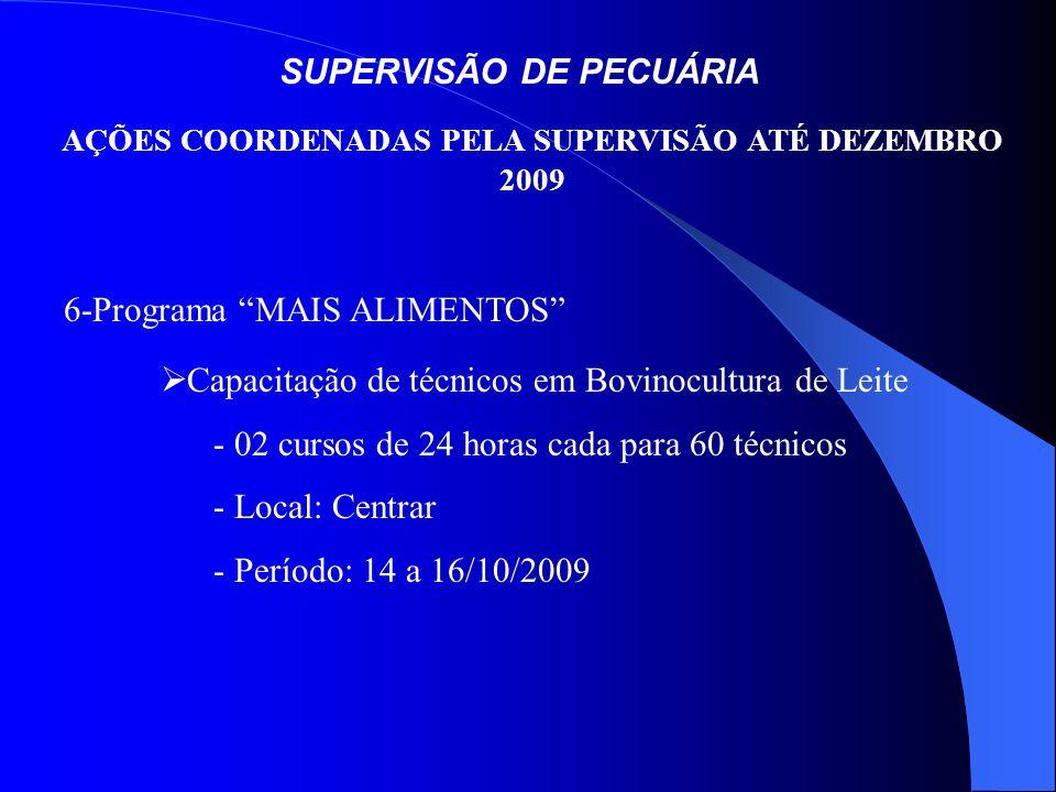 SUPERVISÃO DE PECUÁRIA AÇÕES COORDENADAS PELA SUPERVISÃO ATÉ DEZEMBRO 2009 6-Programa MAIS ALIMENTOS Capacitação de técnicos em Bovinocultura de Leite - 02 cursos de 24 horas cada para 60 técnicos - Local: Centrar - Período: 14 a 16/10/2009