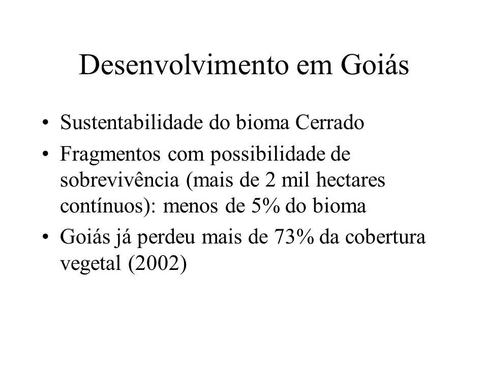 Desenvolvimento em Goiás Sustentabilidade do bioma Cerrado Fragmentos com possibilidade de sobrevivência (mais de 2 mil hectares contínuos): menos de 5% do bioma Goiás já perdeu mais de 73% da cobertura vegetal (2002)