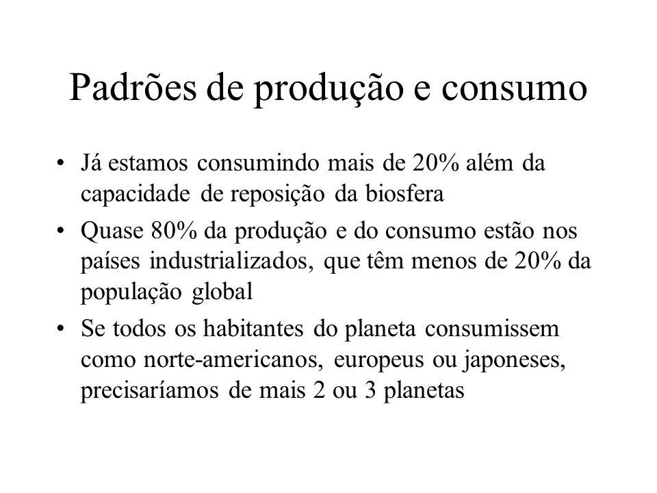 Padrões de produção e consumo Já estamos consumindo mais de 20% além da capacidade de reposição da biosfera Quase 80% da produção e do consumo estão nos países industrializados, que têm menos de 20% da população global Se todos os habitantes do planeta consumissem como norte-americanos, europeus ou japoneses, precisaríamos de mais 2 ou 3 planetas