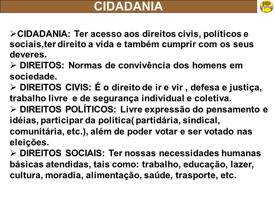 CIDADANIA CIDADANIA: Ter acesso aos direitos civis, políticos e sociais,ter direito a vida e também cumprir com os seus deveres.
